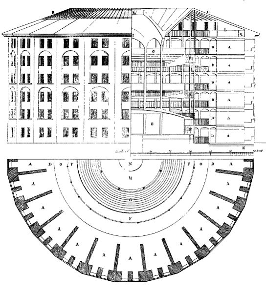 Plan Panoptykonu, proj. Jeremy Bentham, źródło: The Works of Jeremy Bentham vol. IV, 172-3