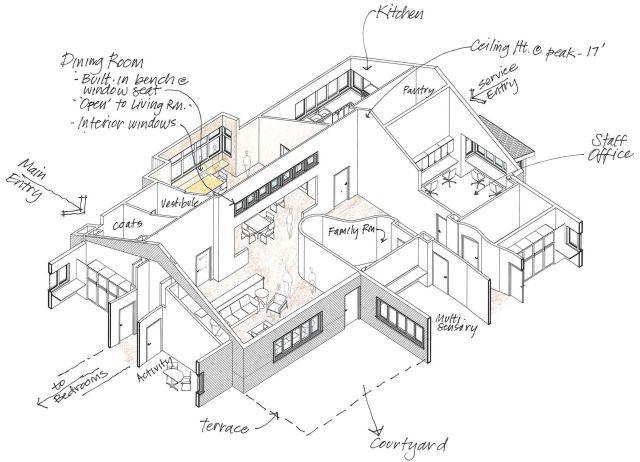 Projekt domu dla dzieci autystycznych, Little City Foundation, proj. GA Architects, źródło: www.autism-architects.com