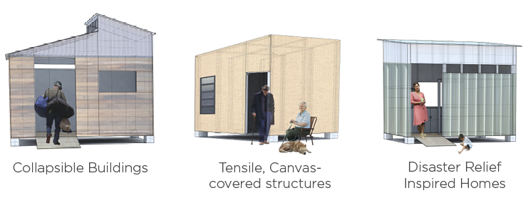 "Projekt ""Impossible City: A Youth-Built Homeless Village"", źródło: www.indiegogo.com"