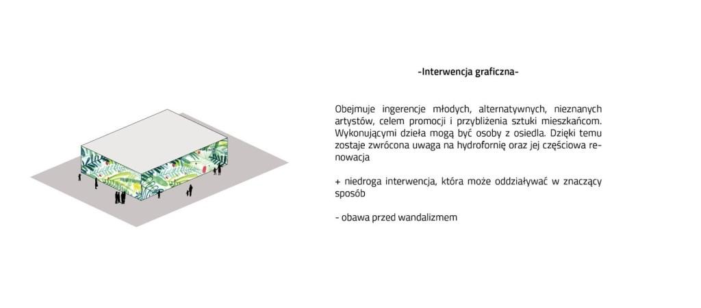 HydroFun, proj. Brygida Zawadzka i Duong Vu Hong, źródło: www.facebook.com/projekthydrofun